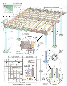 Surprising Wiring Diagram For Pergola Online Wiring Diagram Wiring Cloud Genionhyedimohammedshrineorg