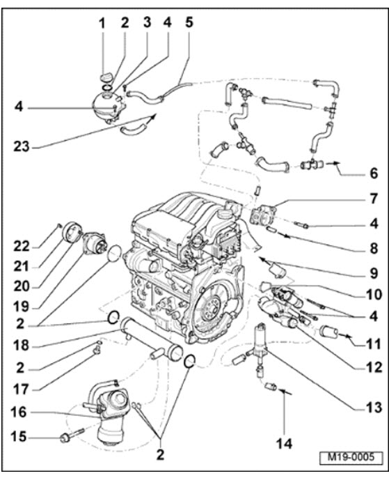 [SCHEMATICS_4PO]  KH_2711] Volkswagen Cooling System Diagram Wiring Diagram | Vr6 Engine Diagram Color |  | Hroni Phae Mohammedshrine Librar Wiring 101