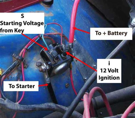 cj jeep starter solenoid wiring - wiring diagram system know-image-a -  know-image-a.ediliadesign.it  ediliadesign.it
