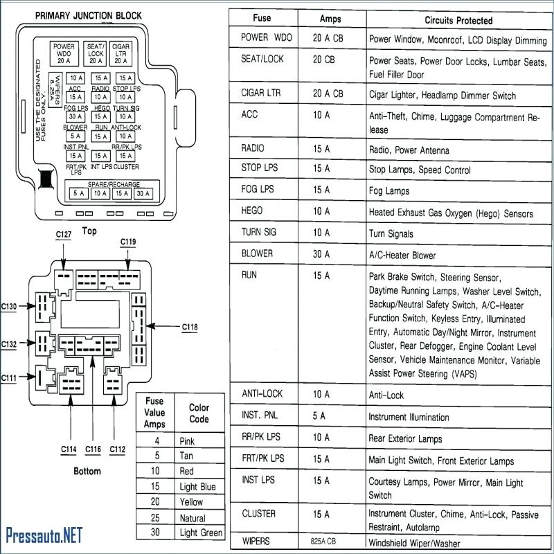 Ford Territory Fuse Box Diagram - Ford Probe Fuel Filter Location -  800sss.holden-commodore.jeanjaures37.fr | Ford Territory Fuse Box Diagram |  | Wiring Diagram Resource