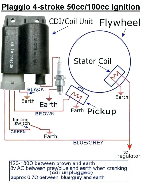 moped ignition switch wiring diagram scooter cdi wiring diagram wiring diagram data  scooter cdi wiring diagram wiring