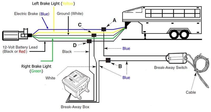 cm_1711] house wiring diagram in addition trailer brake breakaway ... breakaway kit wiring diagram  mang targ unbe animo scata oper semec mohammedshrine librar wiring 101