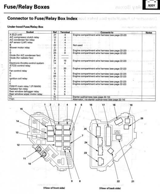 [TVPR_3874]  VY_5087] 2007 Honda Crv Fuse Box Diagram | 2007 Honda Crv Fuse Box Diagram |  | Marki Botse Cajos Xrenket Isra Mohammedshrine Librar Wiring 101