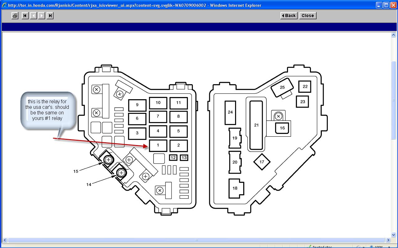 honda pilot fuse box layout 2001 honda civic fuse box location wiring diagram data  2001 honda civic fuse box location