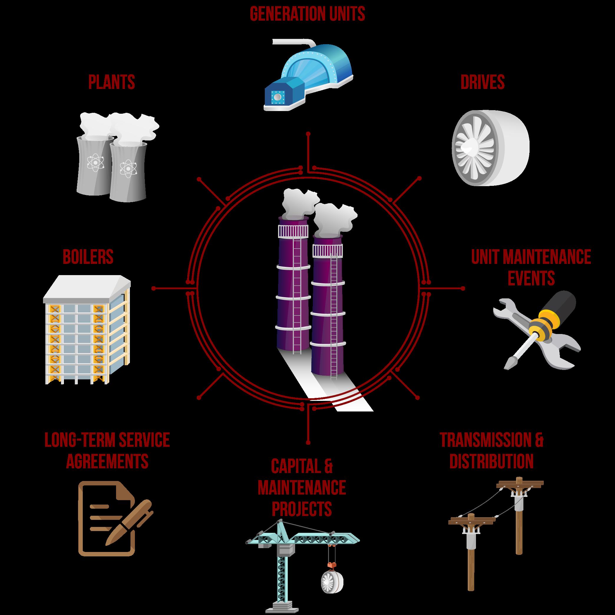 Swell Electric Power Industry Industrial Info Resources Wiring Cloud Licukosporaidewilluminateatxorg