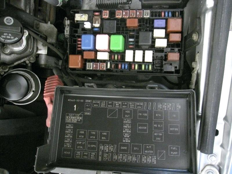 Peachy Automotive Fuse Box Wiring Diagram Taps Defat Wiring Cloud Waroletkolfr09Org