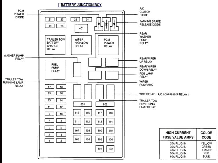 [EQHS_1162]  2008 Expedition Fuse Box - E5 wiring diagram | 2008 Expedition Fuse Box |  | KUBB-AUF.DE