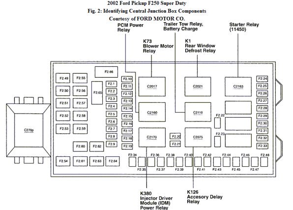 2003 ford f450 fuse diagram  auto wiring diagrams thick