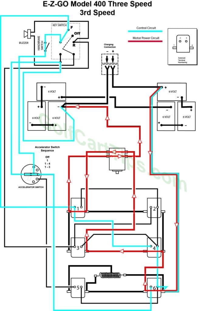 Miraculous Three Way Switch Wiring Diagram Ezgo Key Yamaha Golf Cart Wiring Wiring Cloud Onicaalyptbenolwigegmohammedshrineorg