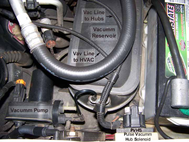 Marvelous Help 2001 F250 Hvac Control Does Not Work Properly Ford Truck Wiring Cloud Intelaidewilluminateatxorg