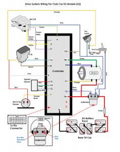 Lb 3315 2010 Ezgo Golf Cart Wiring Diagram Schematic Wiring