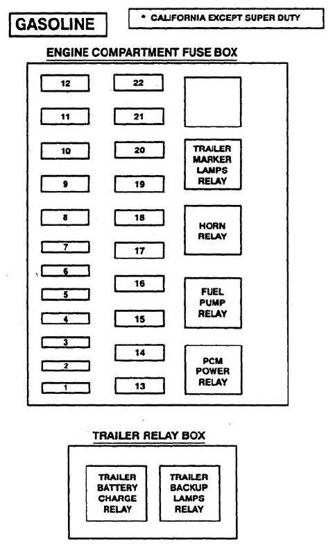 Strange 1997 Ford F53 Fuse Diagram Wiring Diagram Data Schema Wiring Cloud Biosomenaidewilluminateatxorg