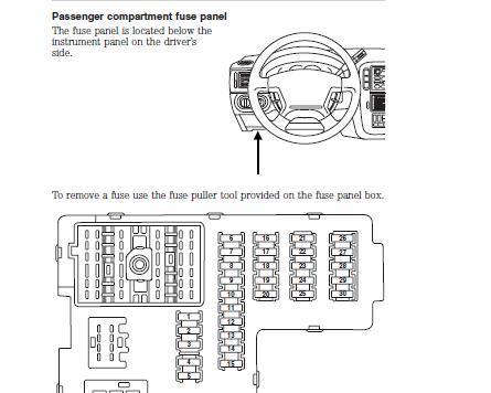LN_1761] 05 Ford Explorer Fuse Box Diagram Wiring DiagramPical Ponge Wigeg Mohammedshrine Librar Wiring 101