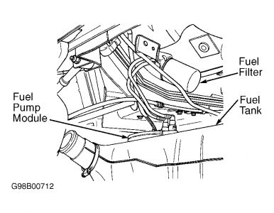 TK_7339] Wiring Diagram Moreover 1997 Chevy Fuel Pump Wiring Diagram Wiring  Schematic WiringAbole Xeira Mohammedshrine Librar Wiring 101