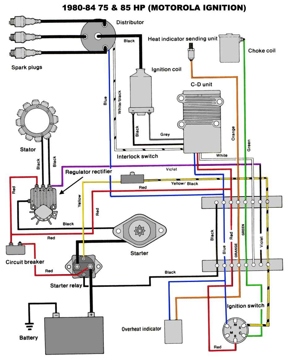 1988 Bayliner Capri Fuse Box Wiring - wiring diagram www -  www.salatinosimone.it | Bayliner Wiring Harness |  | salatinosimone.it
