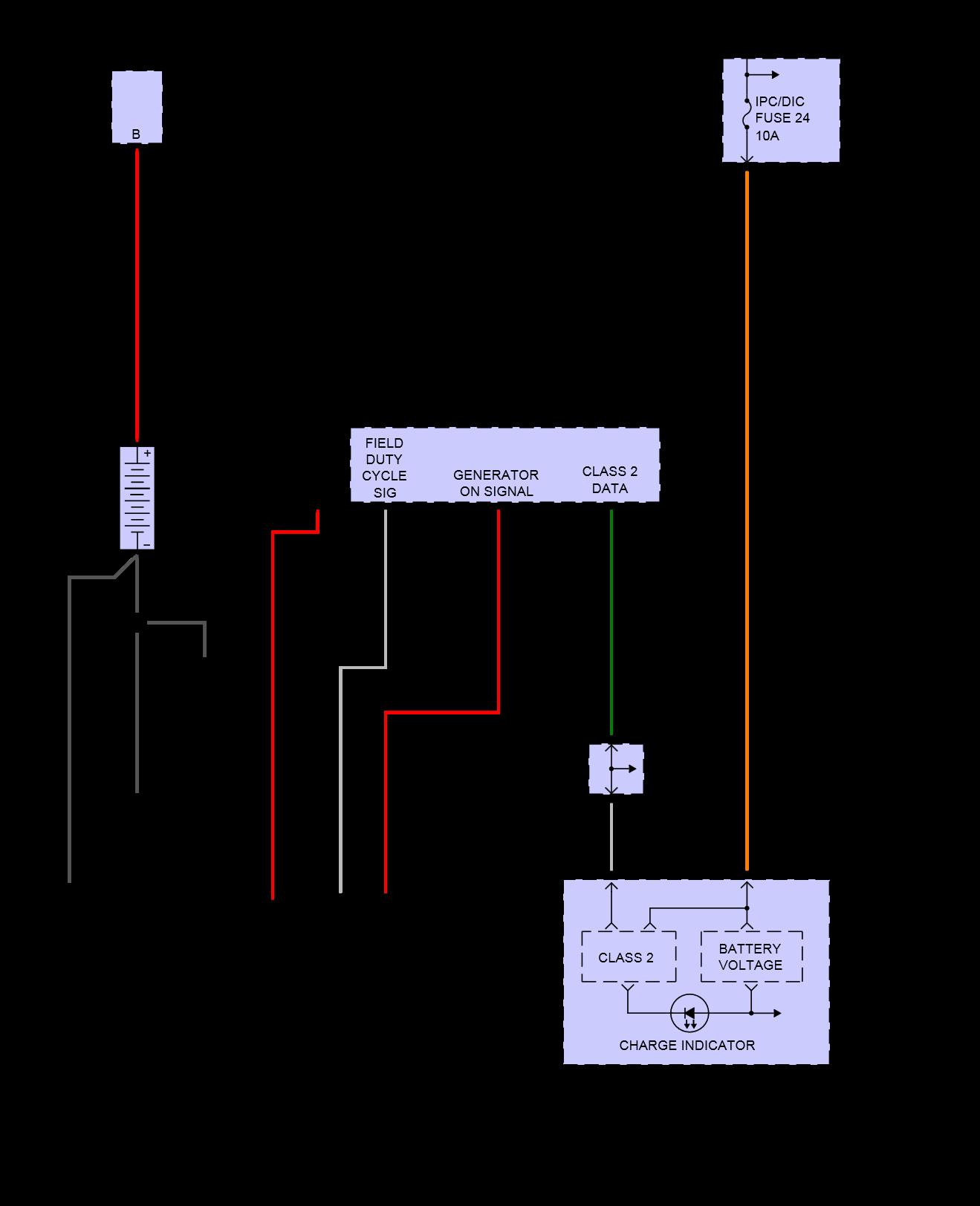 2002 chevrolet trailblazer wiring harness kf 9825  2003 chevy trailblazer wiring schematic schematic wiring  2003 chevy trailblazer wiring schematic