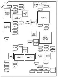 2004 Monte Carlo Fuse Box Diagram Vw Ignition Wiring Diagram Jimny Chevyss Genericocialis It