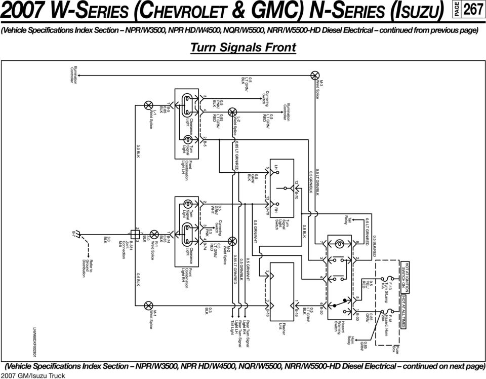 2007 Gmc W4500 Wiring Diagram