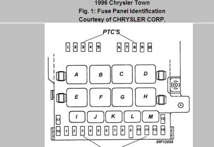2003 chrysler town and country fuse diagram wiring - fuse diagram 2006  impala lt for wiring diagram schematics  wiring diagram schematics