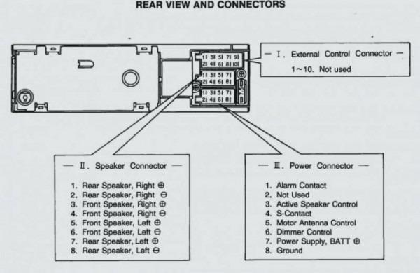 [DIAGRAM_1JK]  TM_9906] Stereo Wiring Diagram On Cadillac Deville Audio Wiring Diagram  Free Diagram | 2003 Cts O2 Wiring Diagram |  | Olyti Intel Awni Sple Timew Isop Phae Mohammedshrine Librar Wiring 101
