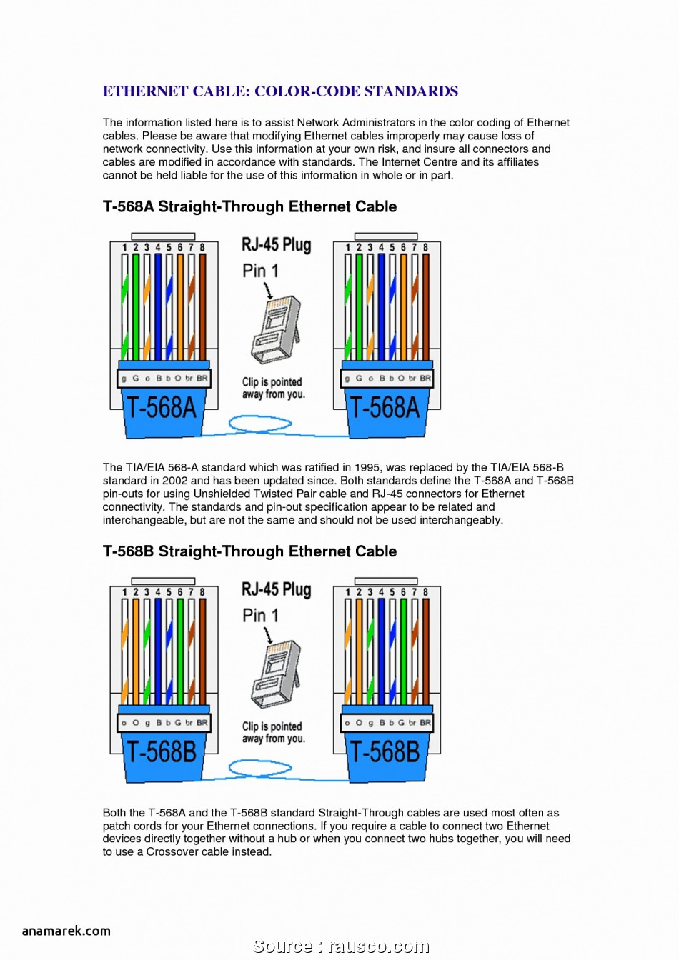 Cat 6A Wiring Diagram from static-resources.imageservice.cloud