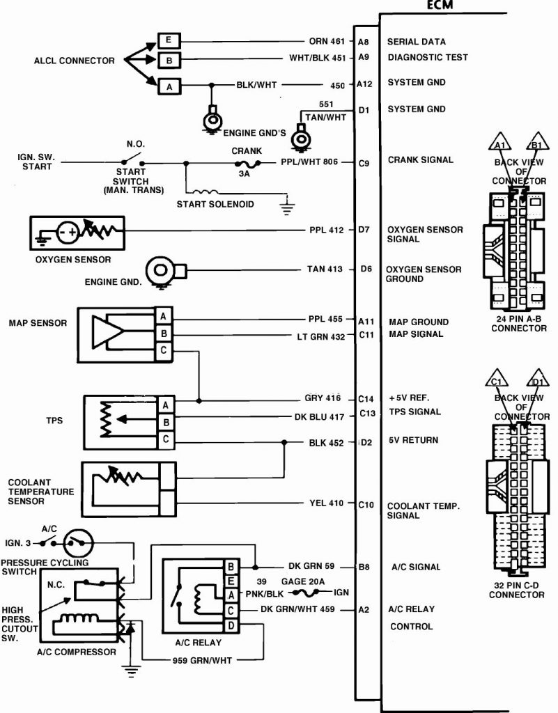 2004 Chevy Cavalier Car Stereo Wiring Diagram - Wiring Diagram