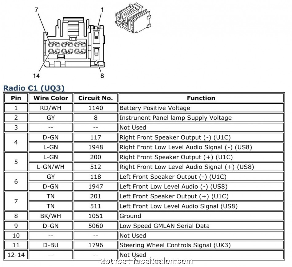 Conector Wiring Diagram 2009 Chevy Hhr Radio Wiring Diagram Rock Get A Rock Get A Lechicchedimammavale It