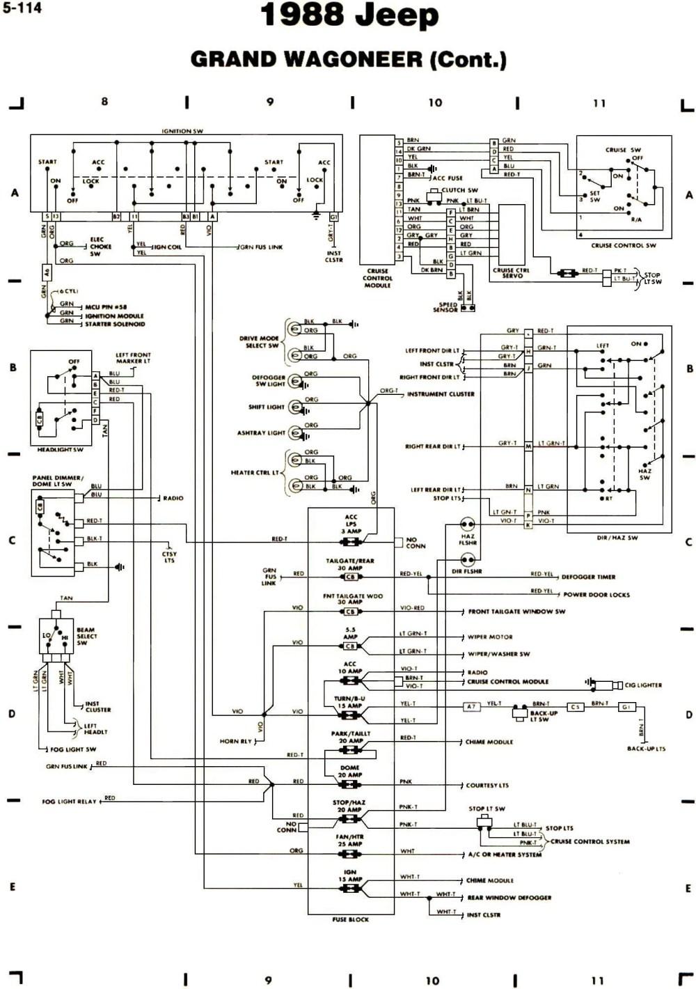 2001 freightliner fl80 wiring diagram free picture 2000 fl60 wiring diagram wiring diagram data  2000 fl60 wiring diagram wiring