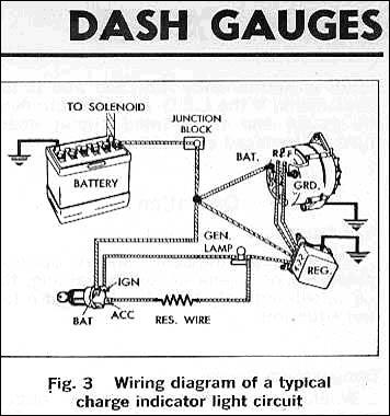 [SODI_2457]   VH_9628] An Alternator Amp Gauge Wiring Diagram View Diagram Free Diagram | Gm Amp Gauge Wiring |  | Nect Hendil Mohammedshrine Librar Wiring 101
