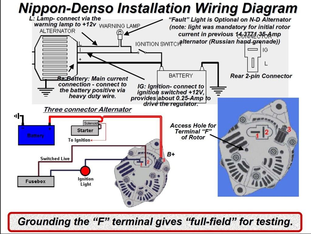 Bb 8792 Nippon Denso 4 Wire Alternator Wiring Free Diagram