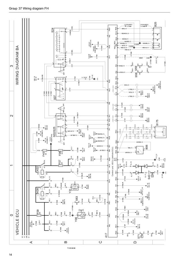 GL_0558] Volvo Fh Version 1 Wiring Diagram Free DiagramArivo Bepta Mohammedshrine Librar Wiring 101