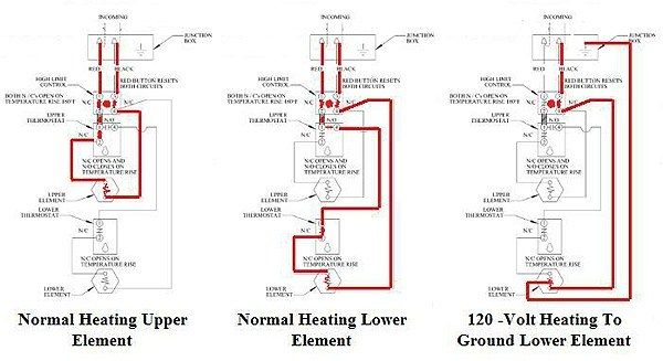 Wiring Diagram For 120 Volt Hot Water Heater Element from static-resources.imageservice.cloud