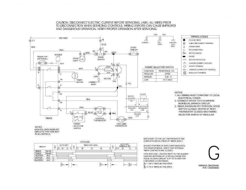 GT_6928] Frigidaire Gallery Series Dryer Wiring Diagram Wiring DiagramFuni Wigeg Mohammedshrine Librar Wiring 101