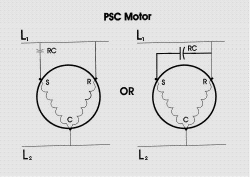 Outstanding Psc Motor Wiring Diagrams Wiring Diagram G8 Wiring Cloud Grayisramohammedshrineorg