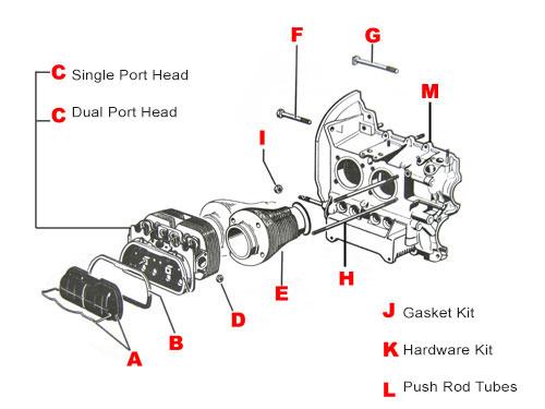 [SCHEMATICS_43NM]  SK_3068] Vw Bug Engine Parts Diagram Wiring Diagram | Beetle Engine Diagram |  | Sarc Basi Pneu Coun Boapu Mohammedshrine Librar Wiring 101