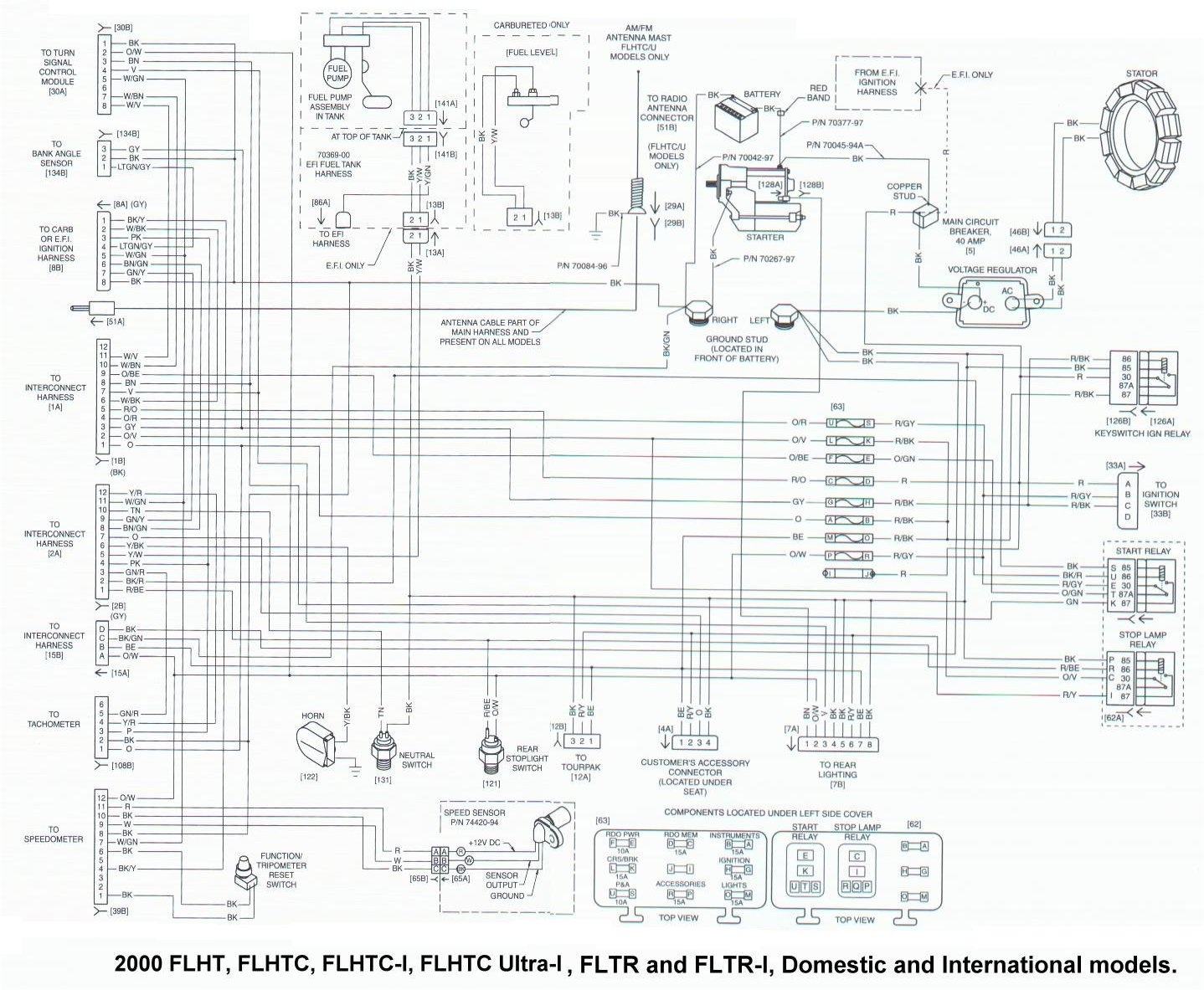 [DIAGRAM_38IS]  92 Sportster Wiring Diagram Fuse Box In Audi A6 2006 -  power-pole.pisang-panjang2.astrea-construction.fr | 2007 Sportster Wiring Diagram |  | Begeboy Wiring Diagram Source - ASTREA CONSTRUCTION