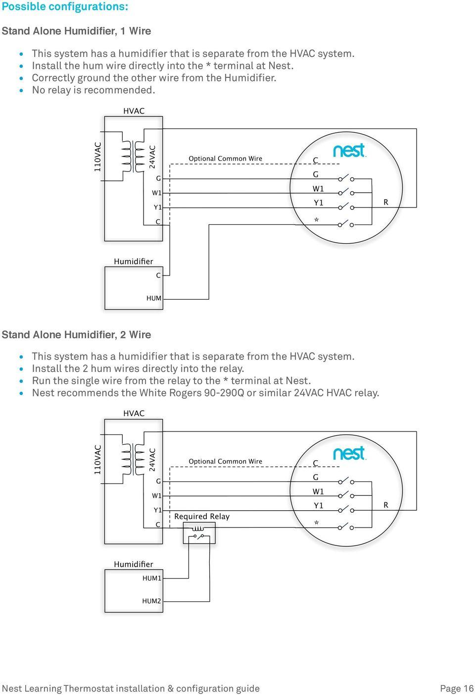 BZ_3279] White Rodgers Wiring Diagram Advanced Get Free Image About Wiring  Schematic Wiring | White Rodgers Wiring Diagram Advanced |  | Socad Alma Adit Gue45 Mohammedshrine Librar Wiring 101
