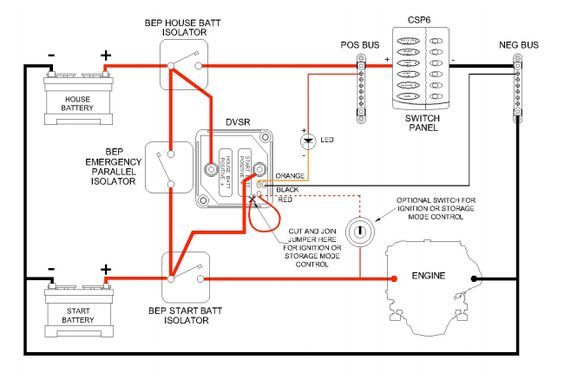 Admirable Jeep Battery Wiring Diagram Wiring Diagram Data Wiring Cloud Cranvenetmohammedshrineorg