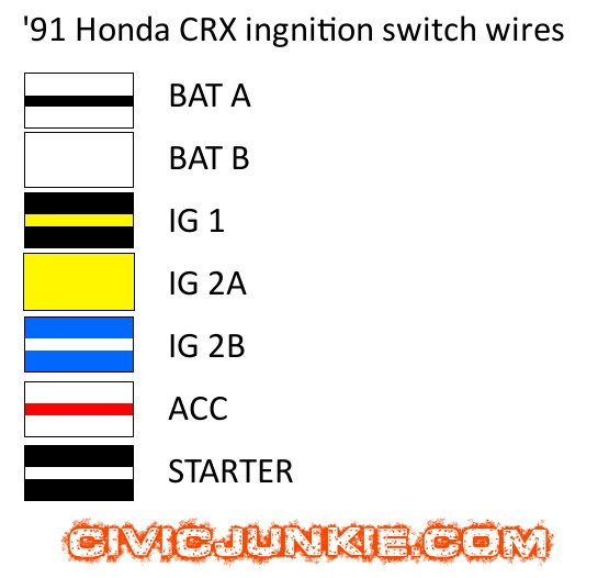tt8127 honda civic ignition switch diagram on 91 honda