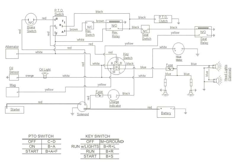 Cub Cadet 2182 Wiring Diagram from static-resources.imageservice.cloud