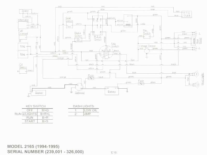 Cub Cadet 2166 Wiring Diagram from static-resources.imageservice.cloud