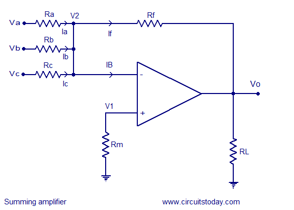 Astounding Summing Amplifier In Inverting And Non Inverting Configurations Wiring Cloud Picalendutblikvittorg