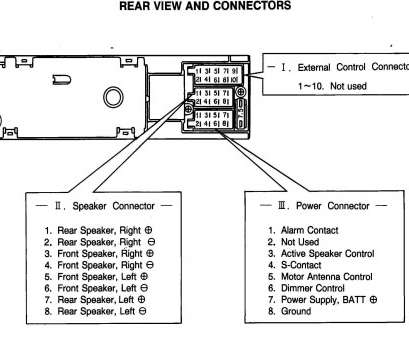 YN_7473] Renault Laguna 3 Radio Wiring Diagram Schematic WiringLoskopri Gentot Rele Joami Phae Mohammedshrine Librar Wiring 101