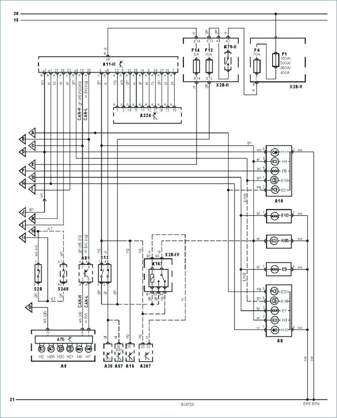 Remarkable Renault Laguna Wiring Diagrams Related Post Renault Megane Towbar Wiring Cloud Domeilariaidewilluminateatxorg