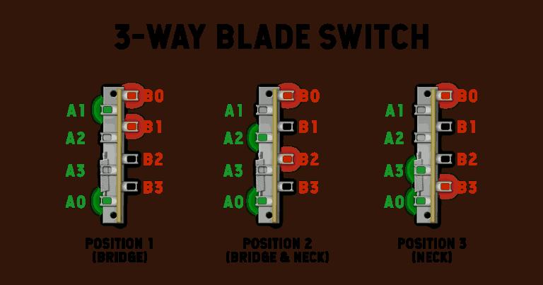 Hc 3314  Understanding Two Way Switch Free Diagram