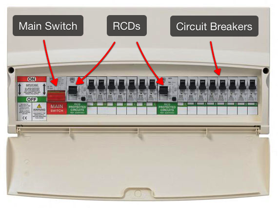 Outstanding Fuse Board Installation Rcd Upgrades Aec Electrical Wiring Cloud Licukshollocom