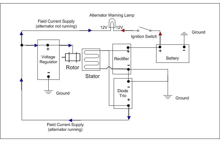 [SODI_2457]   KM_8022] Single Wire Alternator Wiring Diagram As Well Chevy 3 Wire  Alternator Wiring Diagram | Delco Regulator Wiring Schematic |  | Astic Aidew Illuminateatx Librar Wiring 101