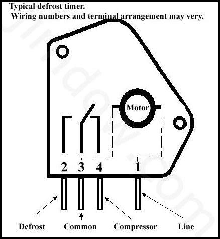 Ge Defrost Timer Wiring Diagram - Volvo S70 Engine Diagram Of 99 -  plymouth.yenpancane.jeanjaures37.fr | Ge Refrigerator Wiring Diagram Defrost Heater |  | Wiring Diagram Resource