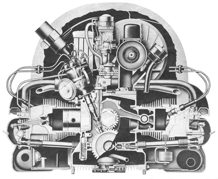 [DIAGRAM_3ER]  Vw 1500 Engine Diagram 1998 Ford F 150 Driver Side Fuse Box Diagram -  mantra-mantap.telungkup.the-rocks.it | Vw 1500 Engine Diagram |  | Bege Wiring Diagram Source Full Edition