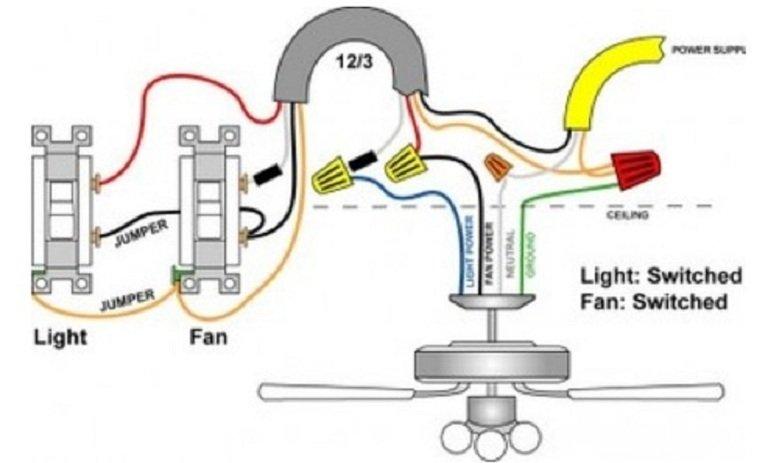 ceiling fan wiring diagram harbor breeze ceiling fan and light wiring diagram keju fuse21 ceiling fan wiring diagram blue wire harbor breeze ceiling fan and light